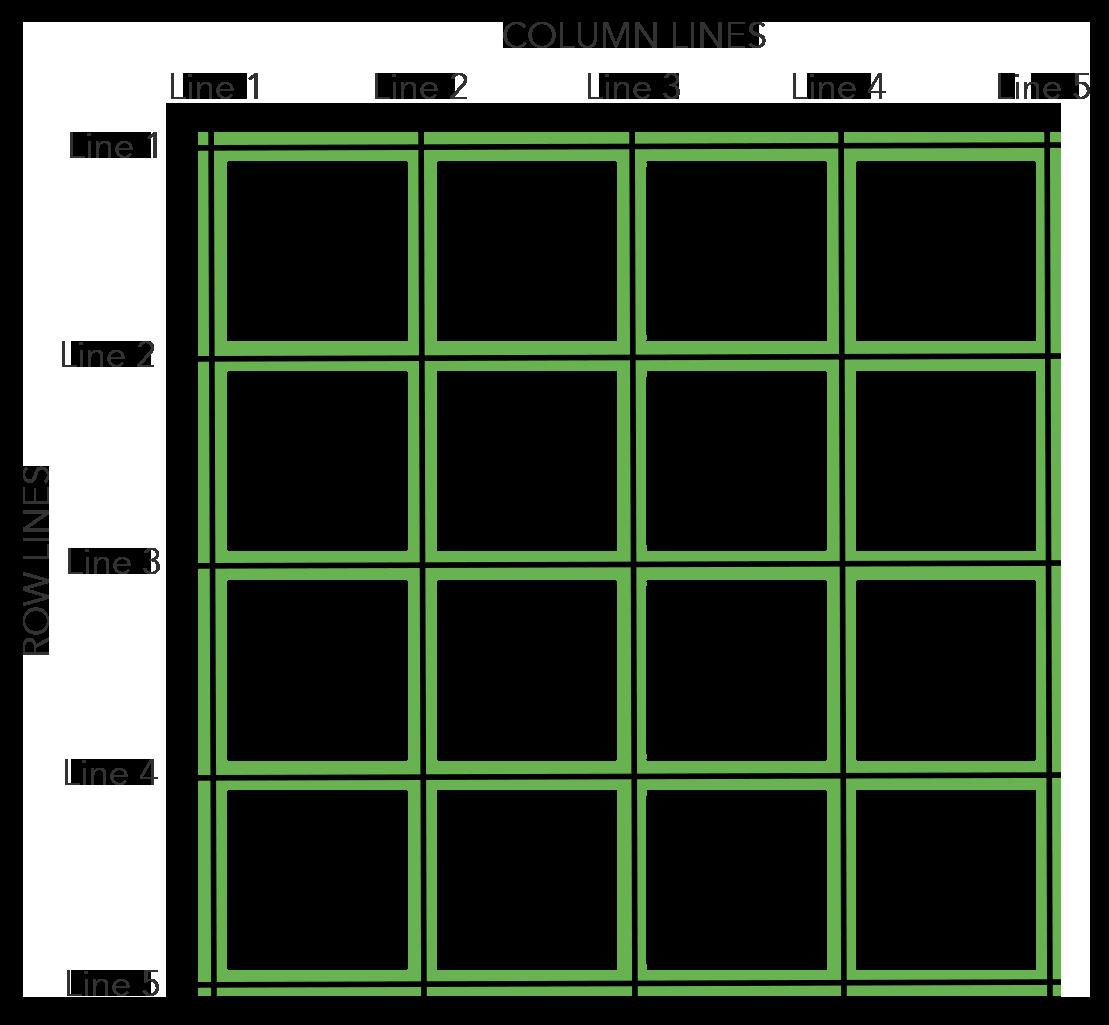 Kết quả hình ảnh cho column line row line grid